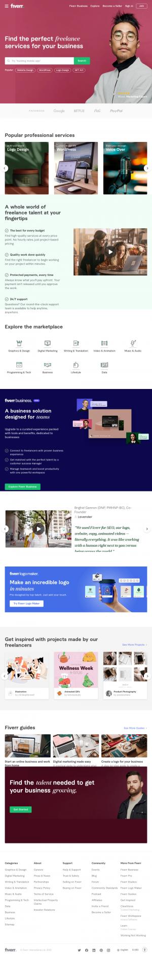 Vzled internetové stránky obchodu fiverr